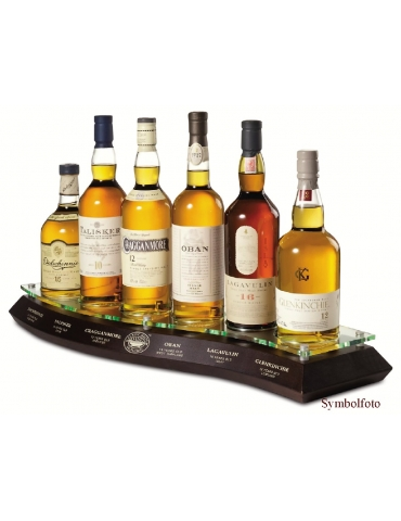 Classic Malts Board Distillers Edition